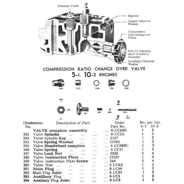 Lister COV 8-1/C5A 8-1/C68BC S107 S1063 8-1/C91 8-1/C3 8-1/C6